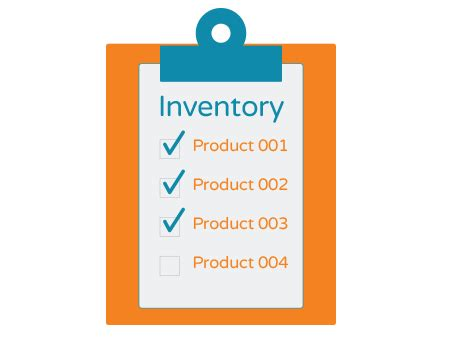 Thesis introduction inventory system
